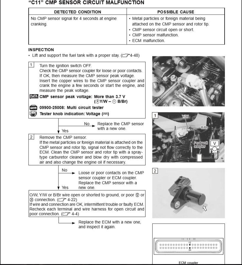 Check Your Camshaft Position Sensor